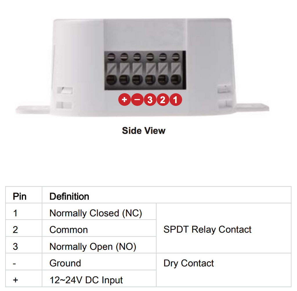 Dry Contact Relay Cozify No Nc Contacts