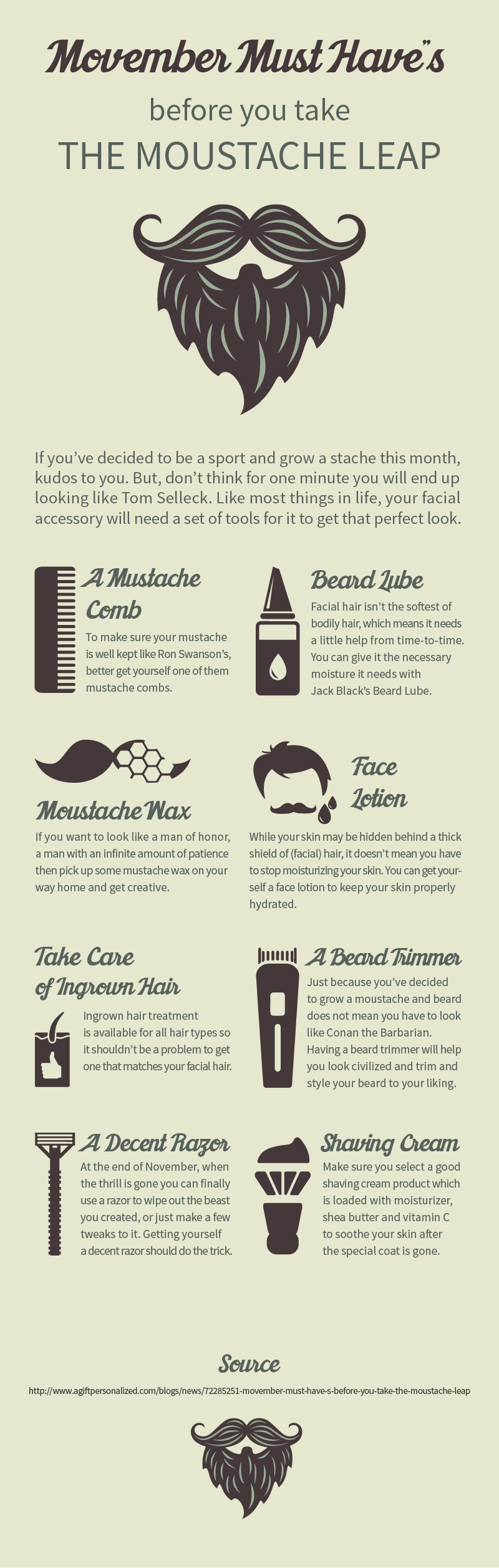 Movember Must Have's Infographic