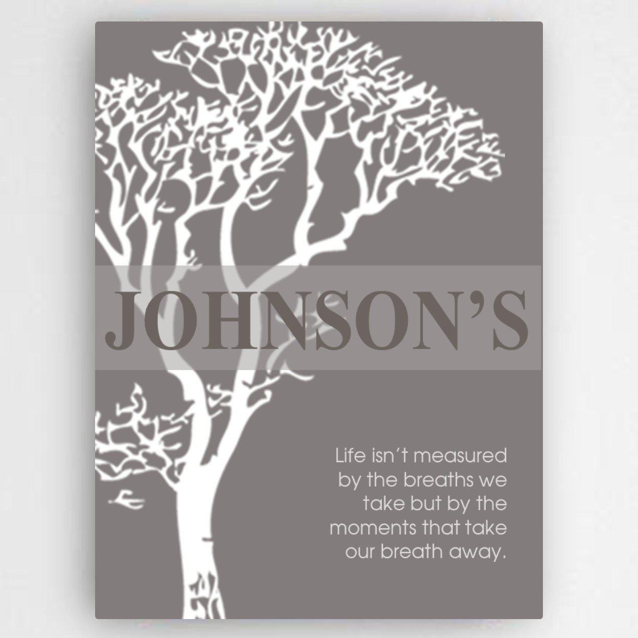 Personalized-Inspirational-Canvas-Sign