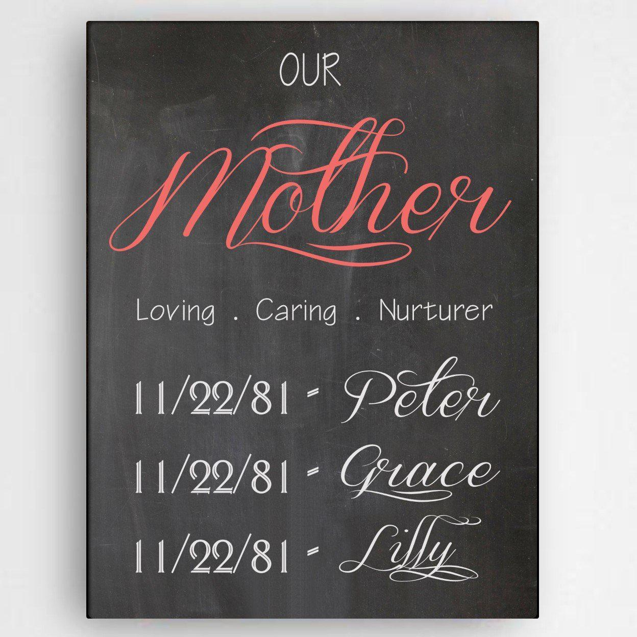 Personalized Definition of A Mother Canvas Sign