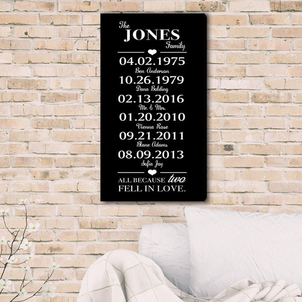 Personalized All Because Two Fell In Love Canvas Print - Black - JDS