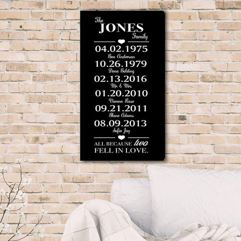 Personalized All Because Two Fell In Love Canvas Print - Black