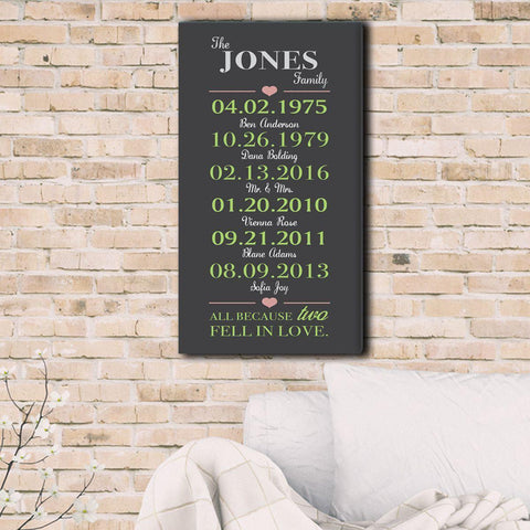 Personalized All Because Two Fell In Love Canvas Print - Green