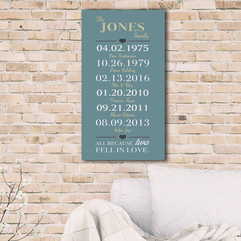 Personalized All Because Two Fell In Love Canvas Print - Blue