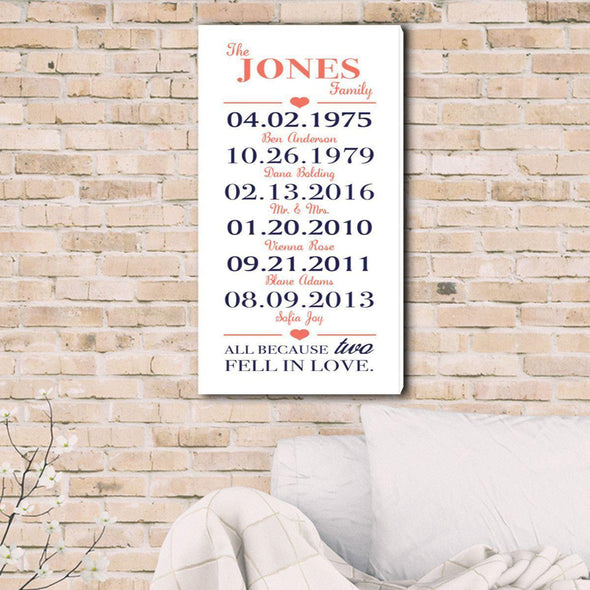 Personalized All Because Two Fell In Love Canvas Print - White - JDS