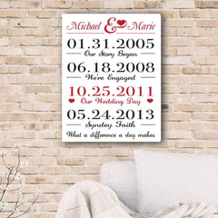 The Dates Our Lives Came Together Canvas Print -