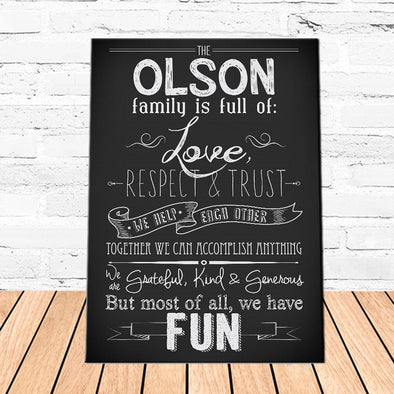 Personalized House Rules Canvas Sign -  - JDS