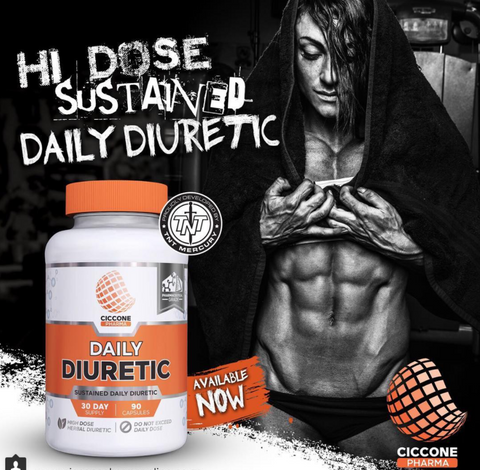 CICCONE PHARMA HERBAL DURETIC CAPSULES DAILY DOSE