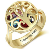 Personalized Locket Ring with 18K RGP in yellow gold plus choice of 6 birthstones