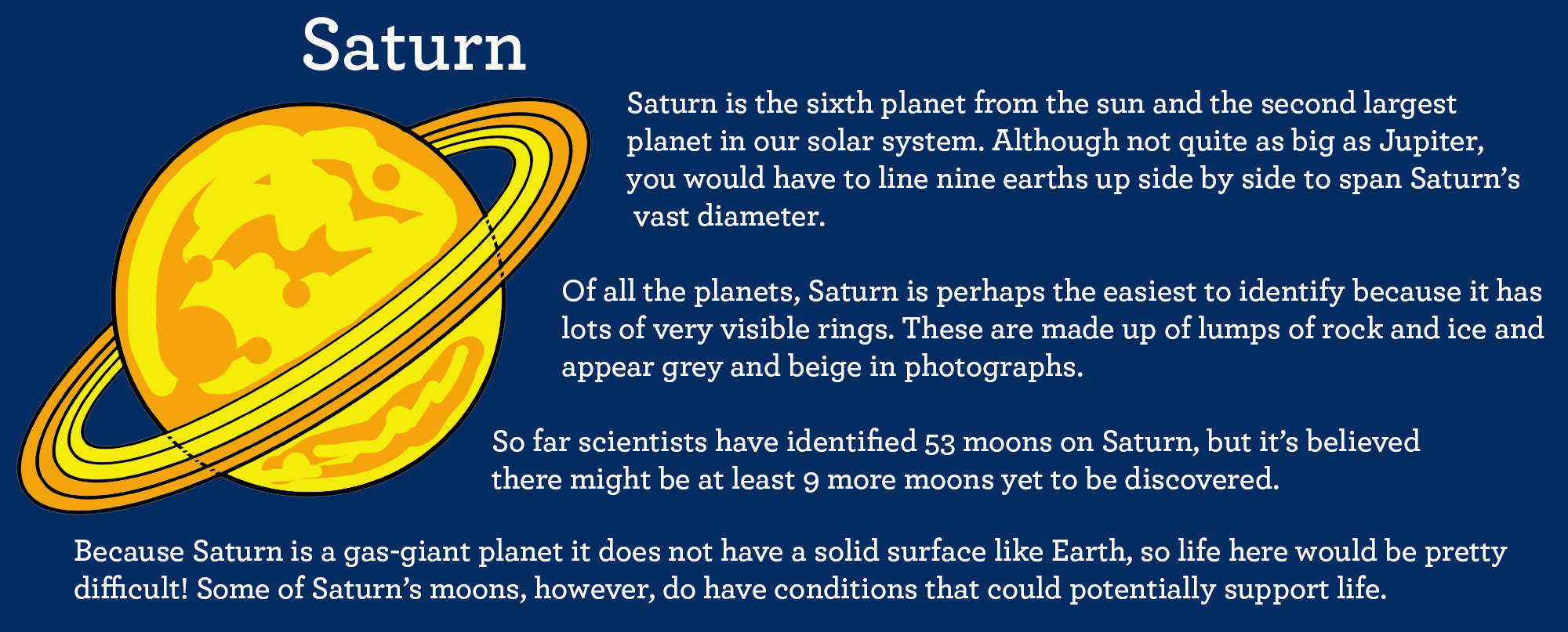 facts about planet saturn