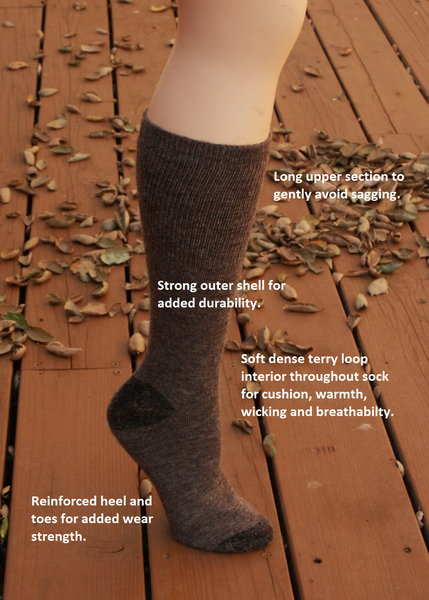 alpaca sock american traveler diagram