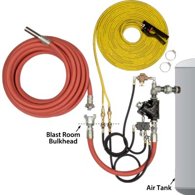 Blast Room blow Off Kit