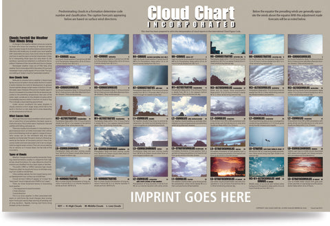 Cloud Chart B for Imprint