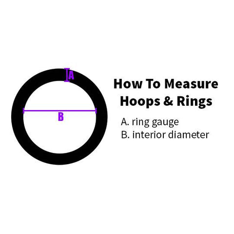 How to measure continuous rings