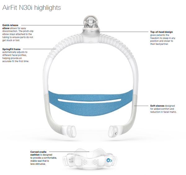 Everything You Need To Know About The P30i CPAP Mask!