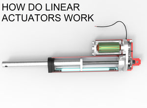How does a Linear Actuator work?