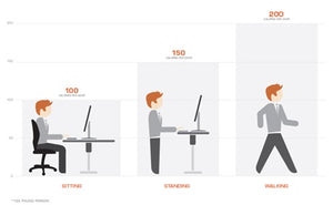 Why You Should Be Using A Sit Stand Desk  The Shocking Risks of Sitting