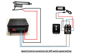 Using the FA-SC1 Speed Controller with Linear Actuators