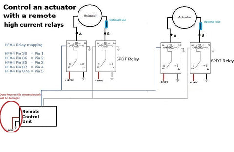 Control 2 Linear Actuators on a 4 Channel Remote   FirgelliFirgelli Automations