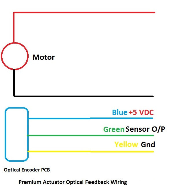 Optical Sensor Wiring