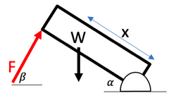 Hatch with Force Applied at an Angle