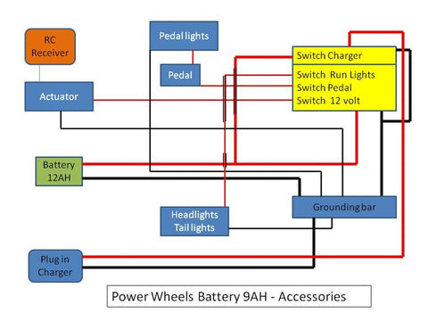 remote control wiring diagram in an  RC Power Wheels