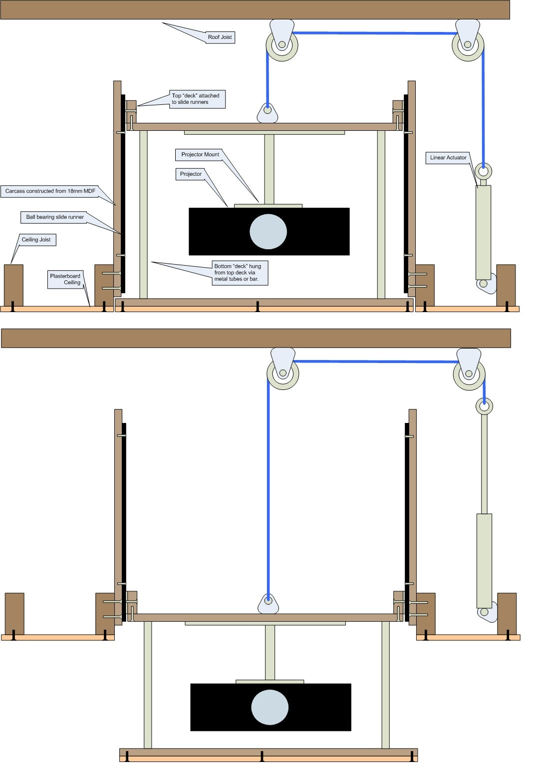Linear Actuator Projector lift using a pulley