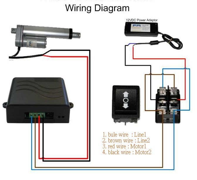 flowserve wiring diagram linear actuator wiring diagram linear wiring diagrams linear slide actuator wiring diagram