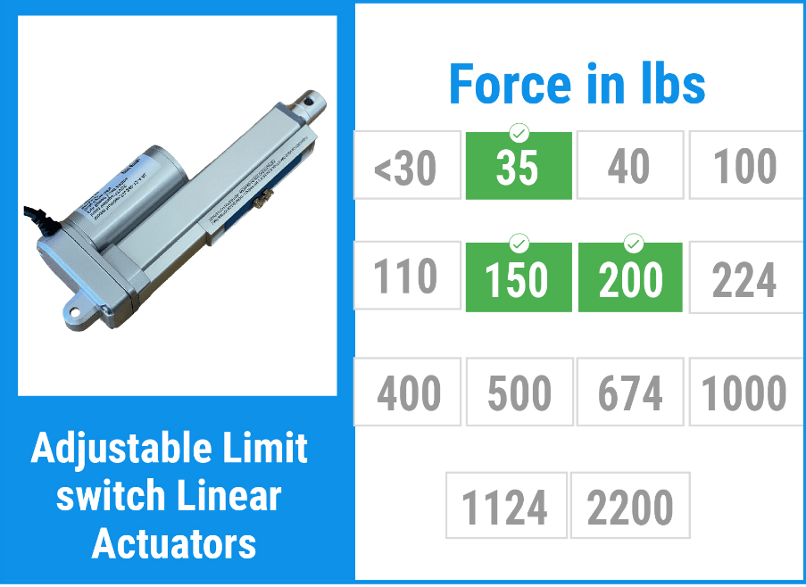 adjustable limit switch linear actuator