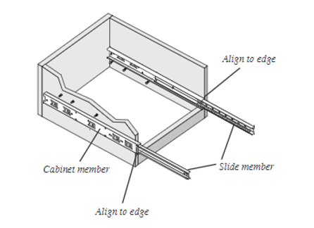 Aligning Cabinet Member for Overlay Fronts