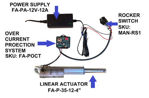 How to create a Force shut off safety system for a Linear Actuator