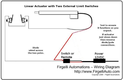 Linear Actuator Wiring Diagram: How to Use an External Limit Switch with a Linear Actuator?rh:firgelliauto.com,Design