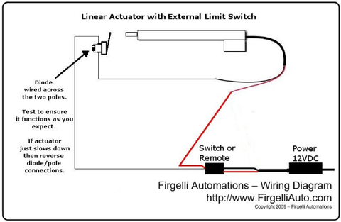 how to use an external limit switch with a linear actuator rh firgelliauto com wiring diagram for actuator valve wiring diagram belimo actuator