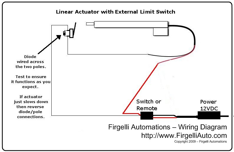 4 wire limit switch circuit diagram 4 wire toggle switch wiring diagram external limit-switch kit for actuators