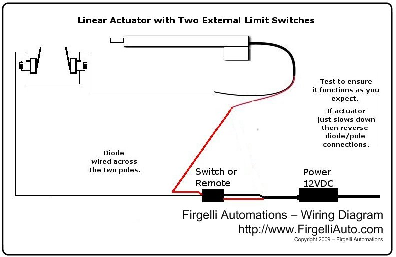 Linear Actuator Wiring diagram using 2 limit switches provided in each EL-KIT