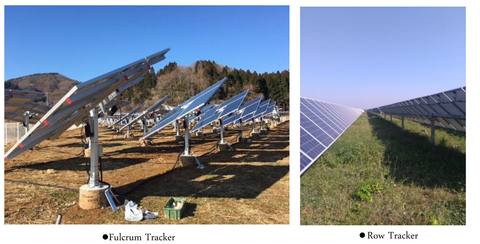 Solar tracking mechanism - Solar tracking Linear Actuators