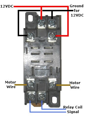 Quick connect sockets for Actuator relays