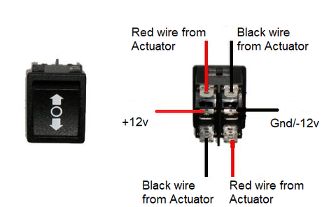 Rocker switches for linear actuators 12v light switch linear actuator wiring diagram linear actuator wiring diagram for a rocker switch