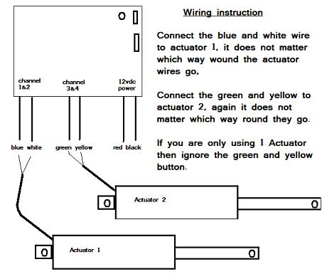 Linear Actuator Remote Control 4 Channel Wiring Diagram