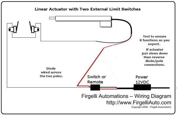 12v Linear Actuator Wiring Diagram - Catalogue of Schemas on