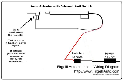 Stupendous External Limit Switch Kit For Actuators Firgelli Automations Wiring Digital Resources Anistprontobusorg