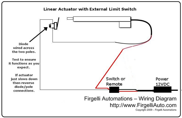 External LimitSwitch Kit for Actuators     Firgelli Automations