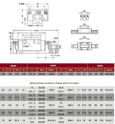 Linear Slide bearings spec sheet
