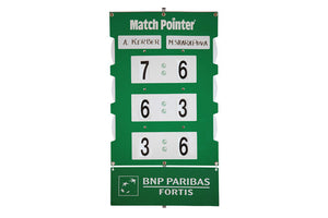 tennis scoreboard with name plates and ad board