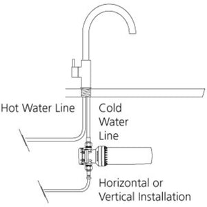 Oliveri Inline Water Filtration System (Standard Water Use) FS5010 Diagram