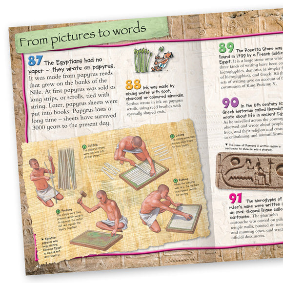 Pocket Edition 100 Facts Ancient Egypt