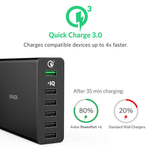 Anker PowerPort+ 6 with Quick Charge 3.0