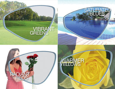 Polaryte HD UV400 Sunglasses will revolutionize the way you see the world around you!