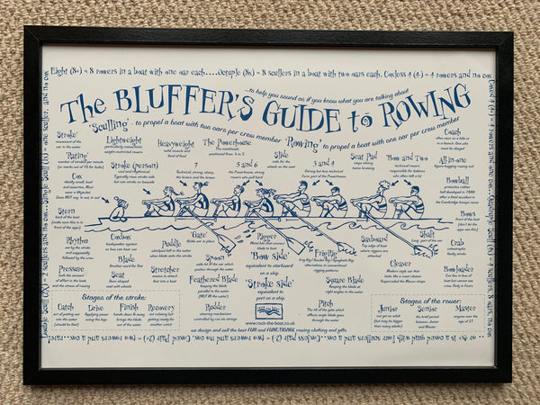 Bluffers Guide Poster