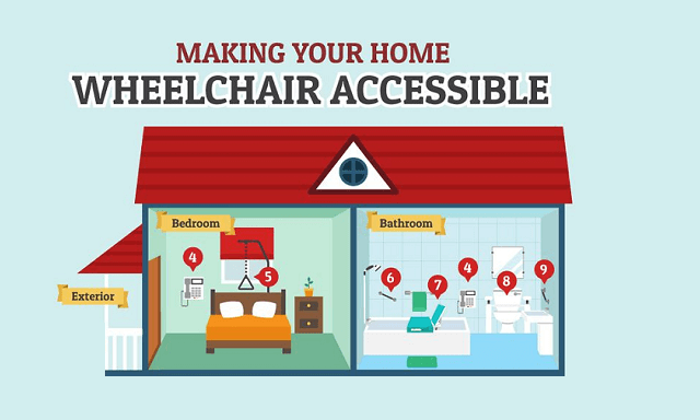 Making Your Home Wheelchair Accessible [Infographic]